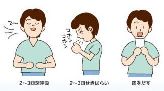 2~3回ずつ大きく深呼吸、せきばらいをして下さい。